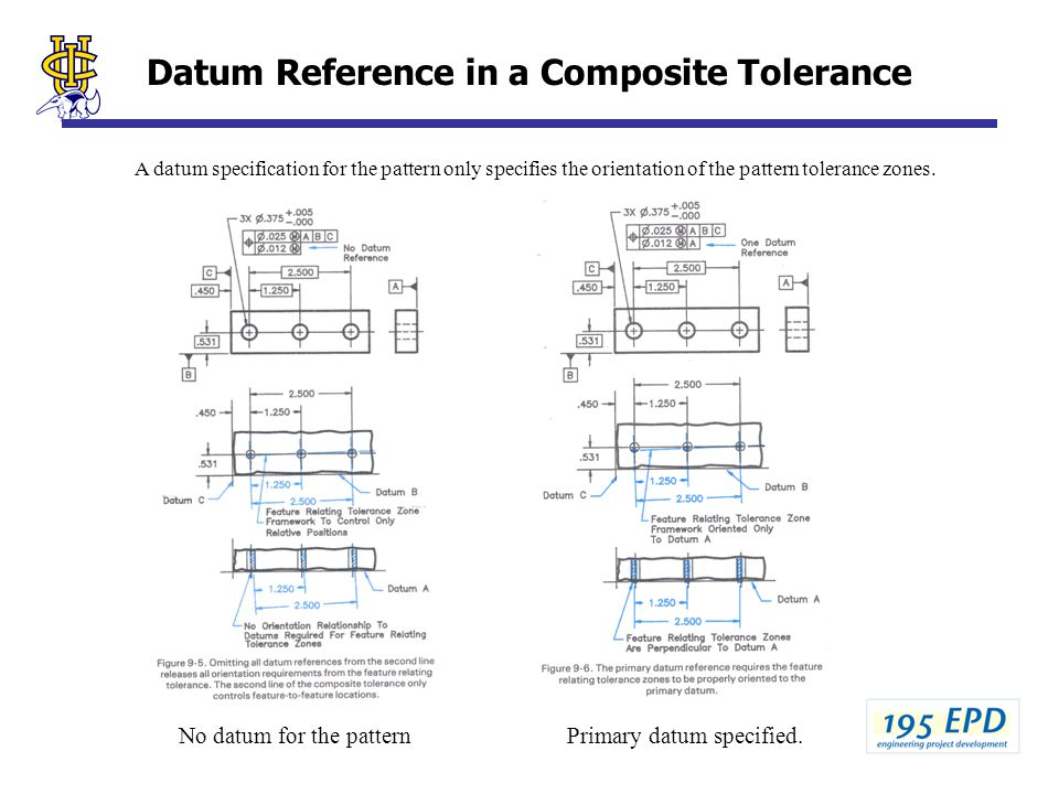 Datum Reference in a Composite Tolerance