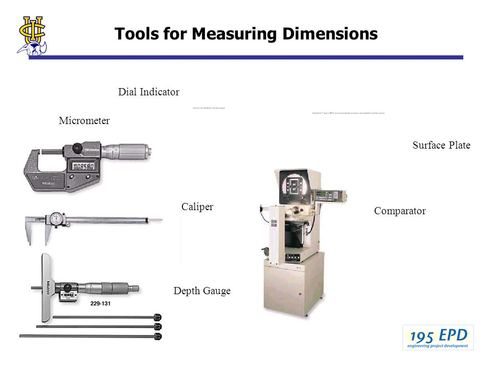 Tools for Measuring Dimensions