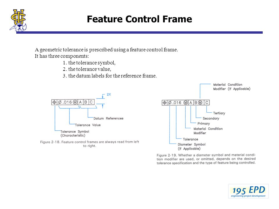 Feature Control Frame A geometric tolerance is prescribed using a feature control frame. It has three components: