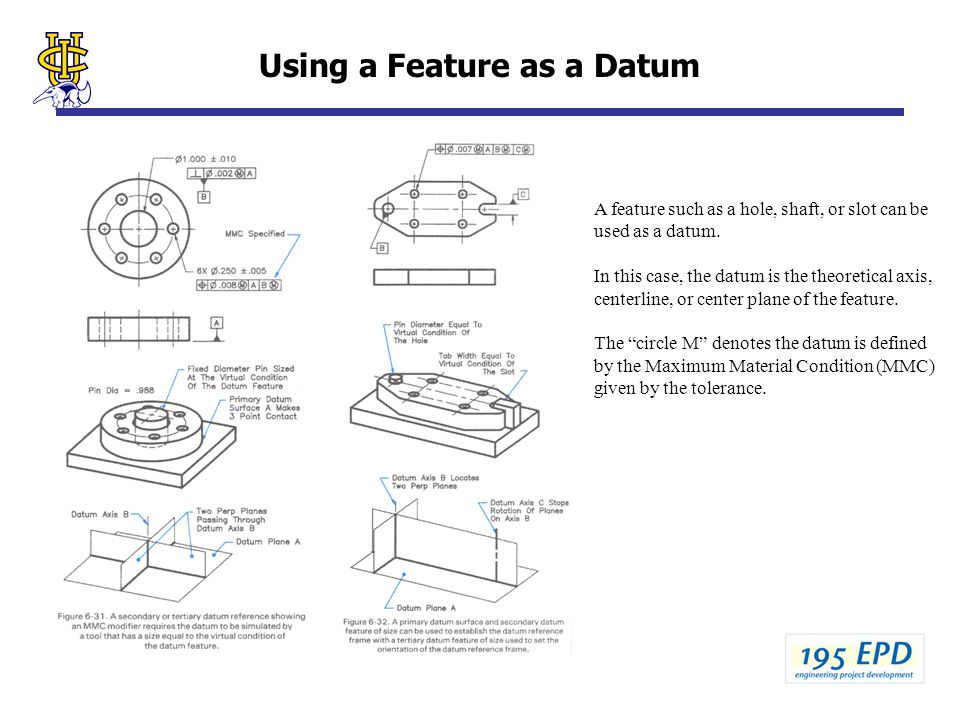 Using a Feature as a Datum