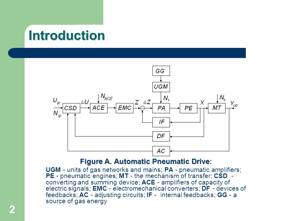 Figure A. Automatic Pneumatic Drive: