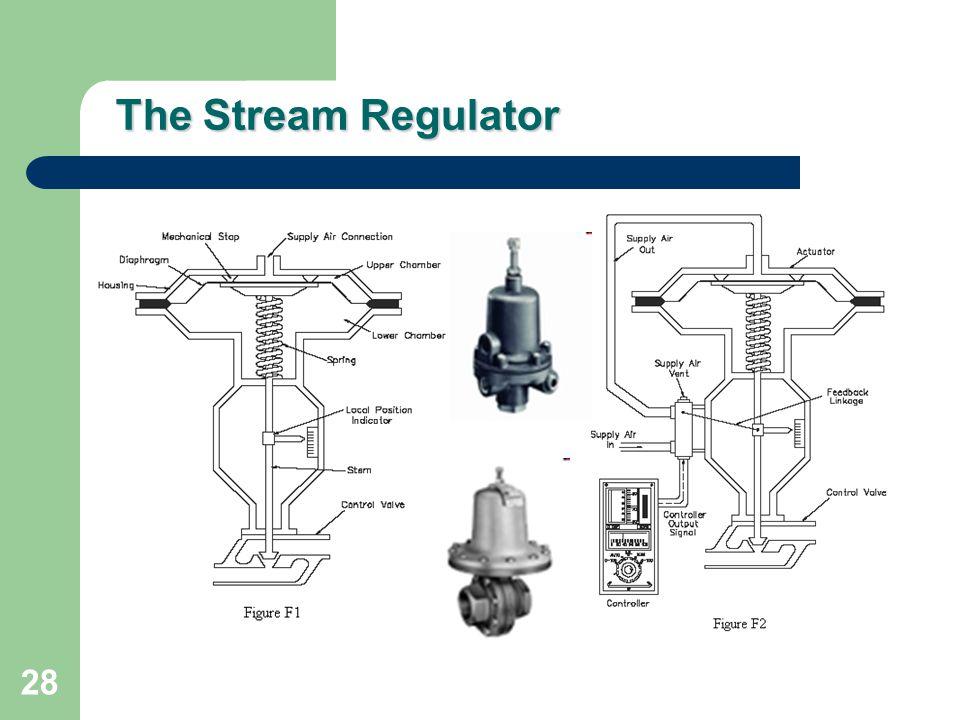 The Stream Regulator