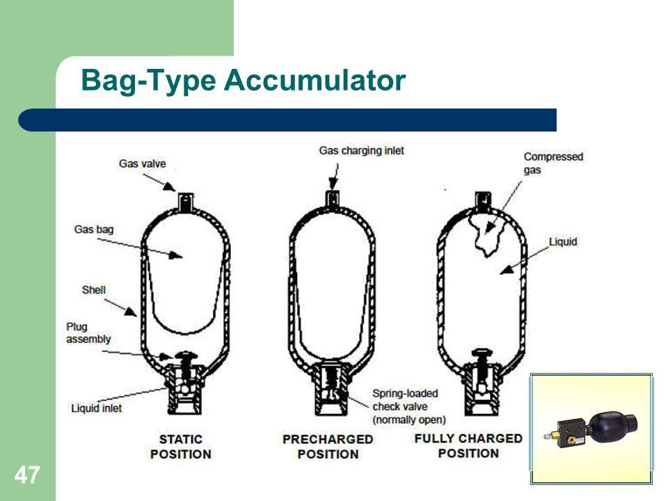 Bag-Type Accumulator