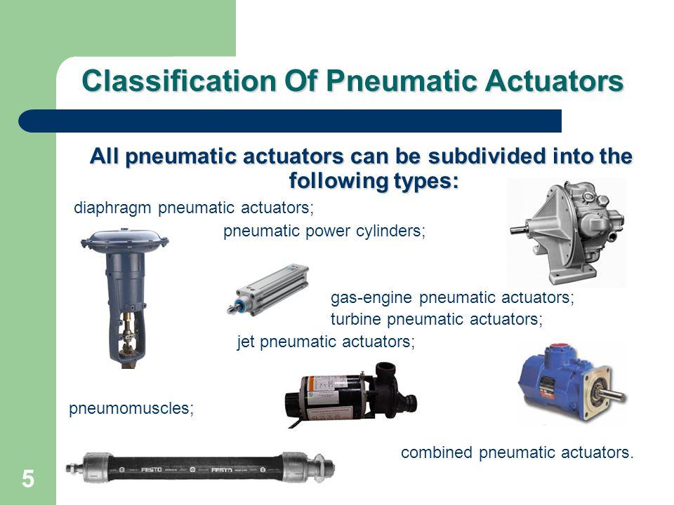 Classification Of Pneumatic Actuators