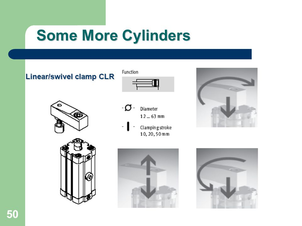 Some More Cylinders Linear/swivel clamp CLR
