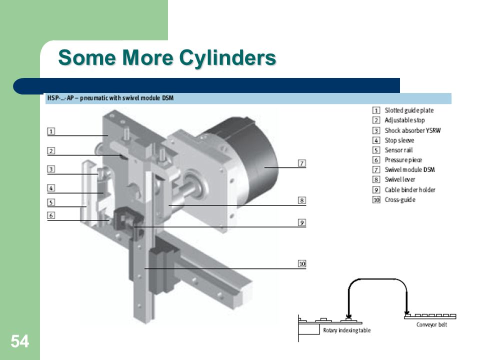 Some More Cylinders