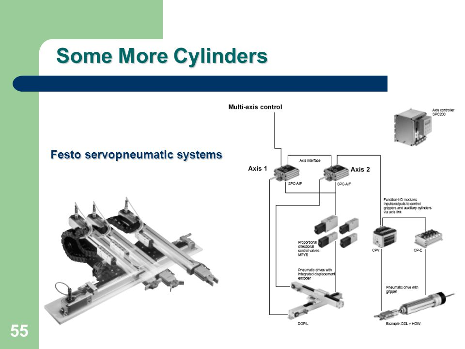 Some More Cylinders Festo servopneumatic systems