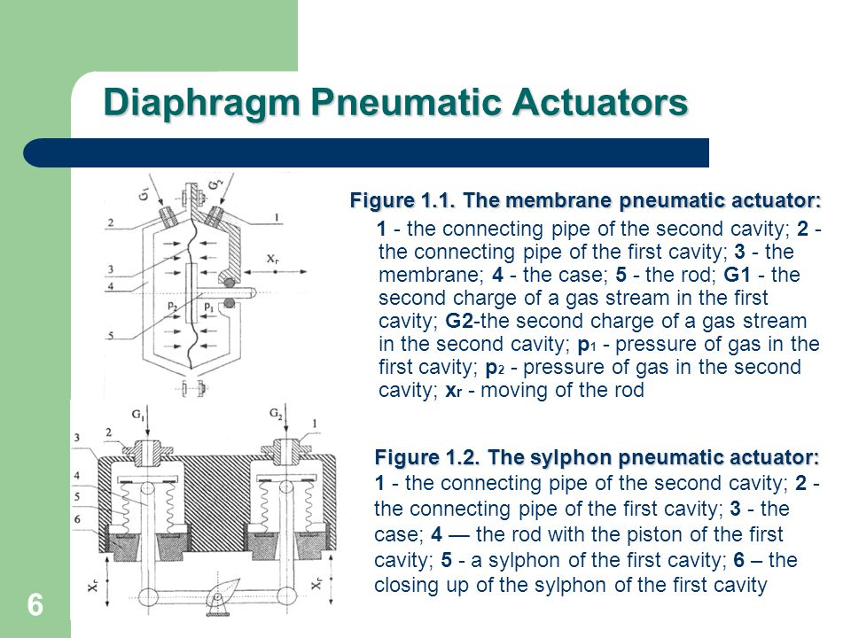 Diaphragm Pneumatic Actuators
