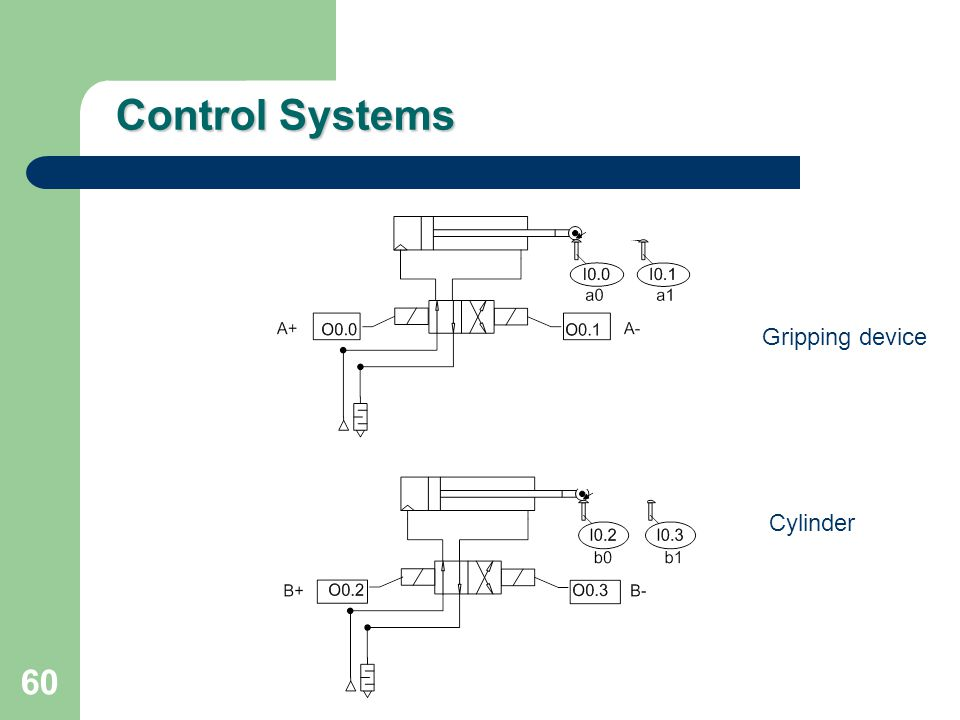 Control Systems Gripping device Cylinder