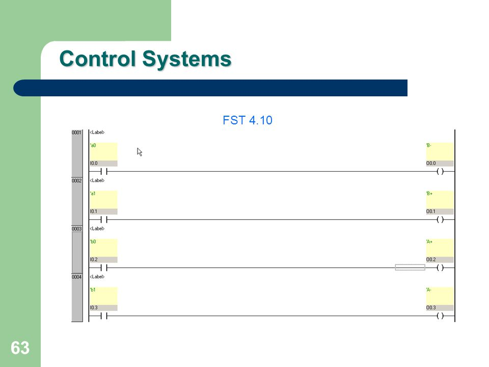Control Systems FST 4.10