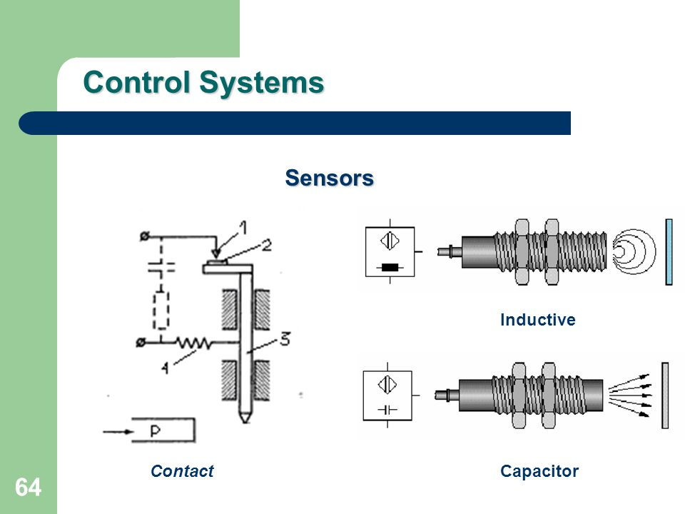 Control Systems Sensors Inductive Contact Capacitor