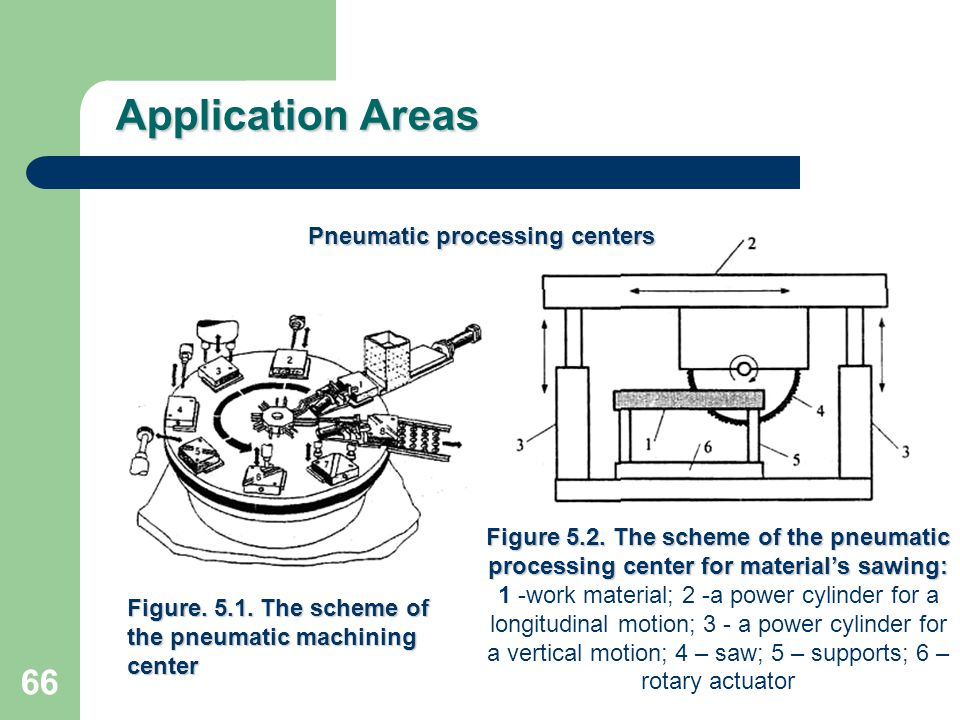 Application Areas Pneumatic processing centers