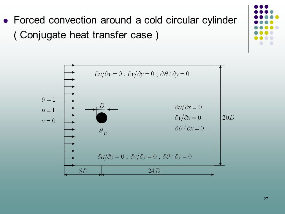 Forced convection around a cold circular cylinder