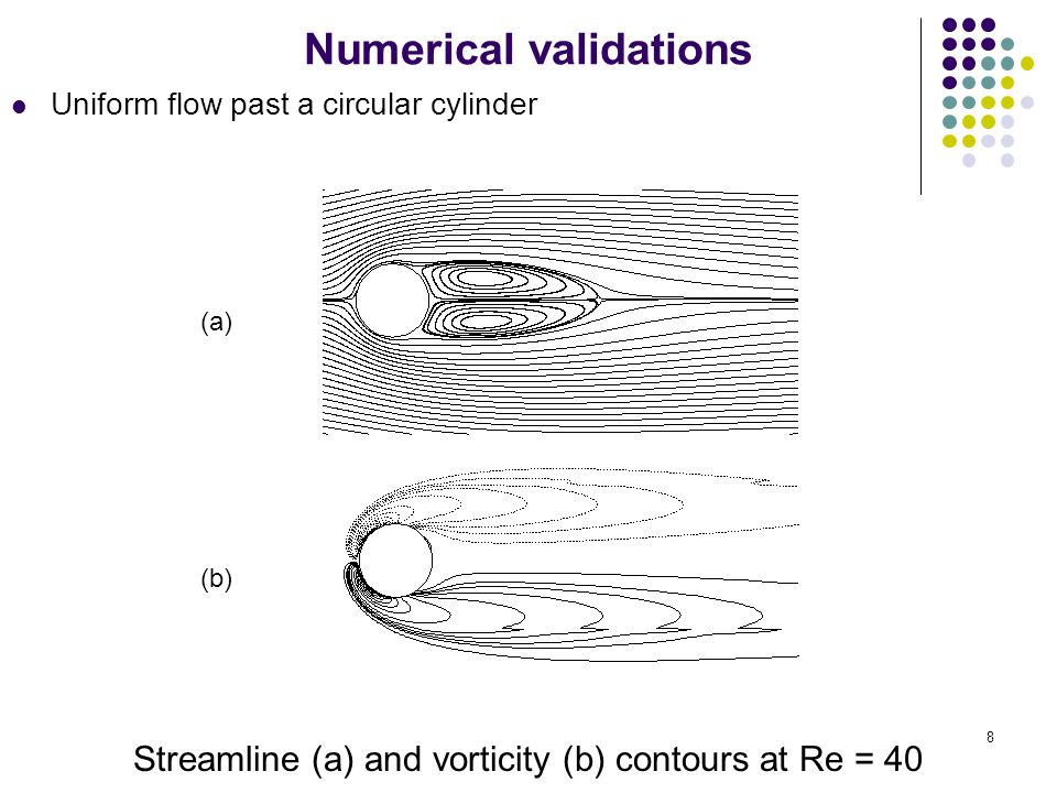 Numerical validations