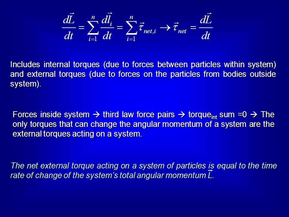 Includes internal torques (due to forces between particles within system) and external torques (due to forces on the particles from bodies outside system).