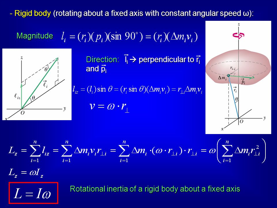 - Rigid body (rotating about a fixed axis with constant angular speed ω):
