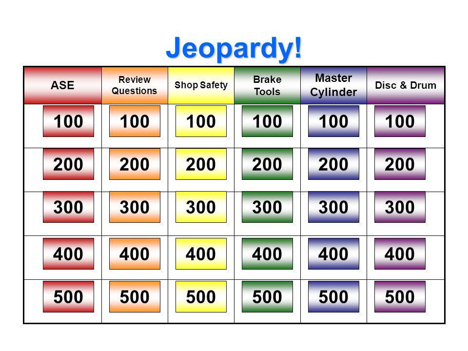 Jeopardy! ASE. Review Questions. Shop Safety. Brake Tools. Master Cylinder. Disc & Drum. 100.