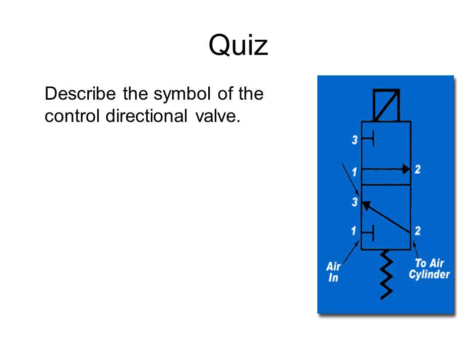 Quiz Describe the symbol of the control directional valve.