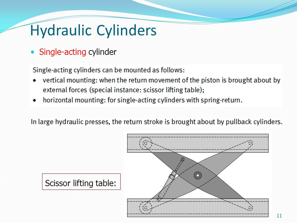 Hydraulic Cylinders Single-acting cylinder Scissor lifting table: