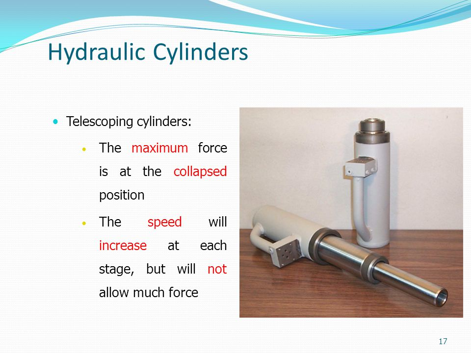 Hydraulic Cylinders Telescoping cylinders:
