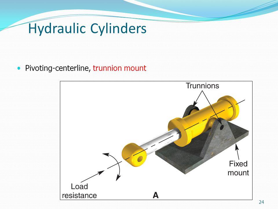 Hydraulic Cylinders Pivoting-centerline, trunnion mount