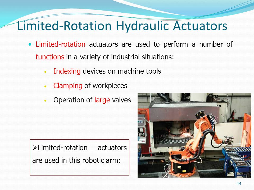 Limited-Rotation Hydraulic Actuators