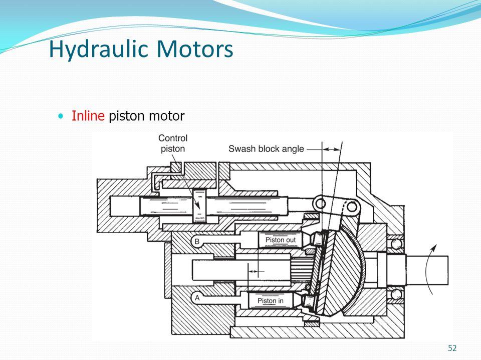 Hydraulic Motors Inline piston motor