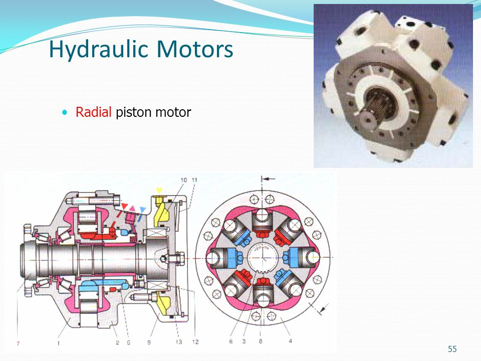 Hydraulics pneumatics ppt download for Radial piston hydraulic motors