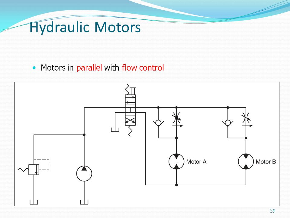 Hydraulic Motors Motors in parallel with flow control