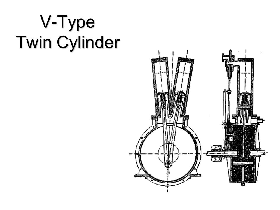 V-Type Twin Cylinder