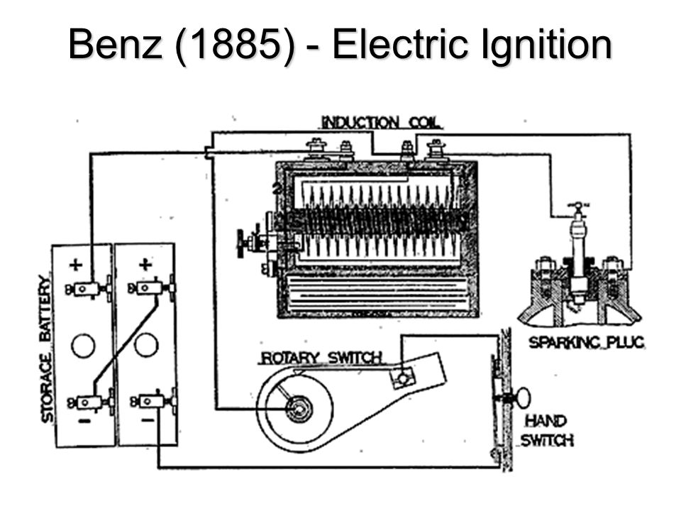 Benz (1885) - Electric Ignition