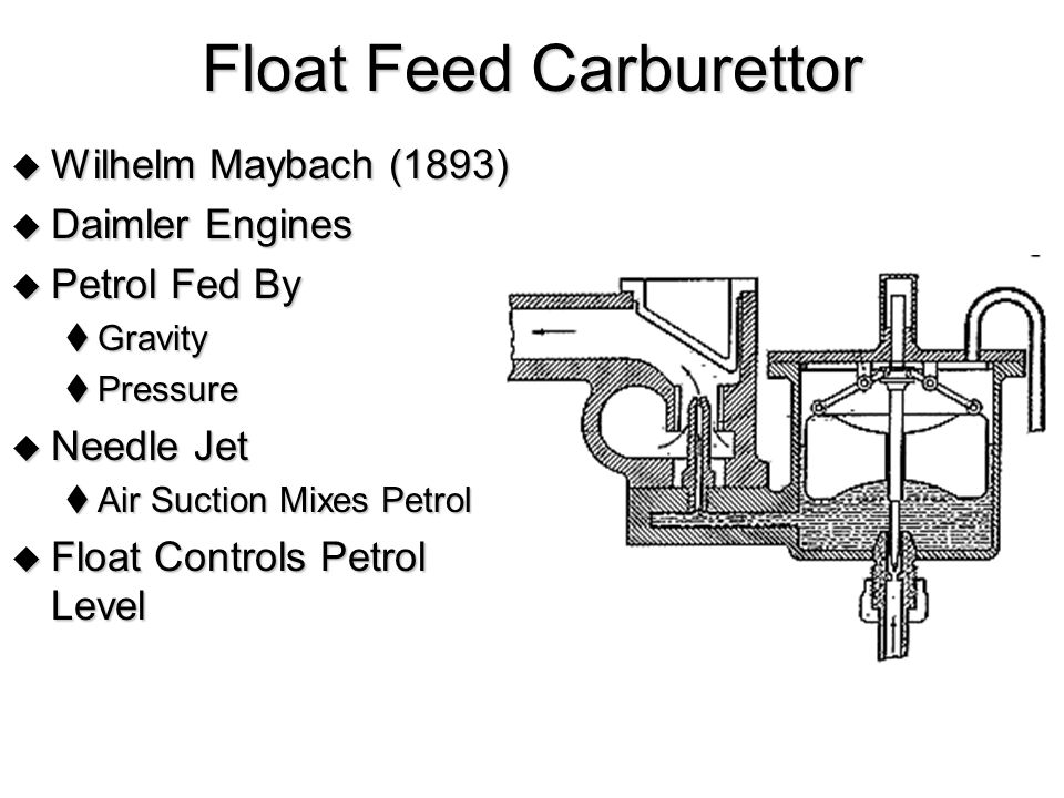 Float Feed Carburettor
