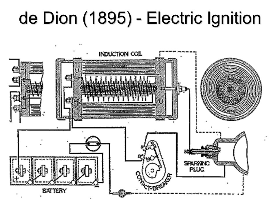 de Dion (1895) - Electric Ignition