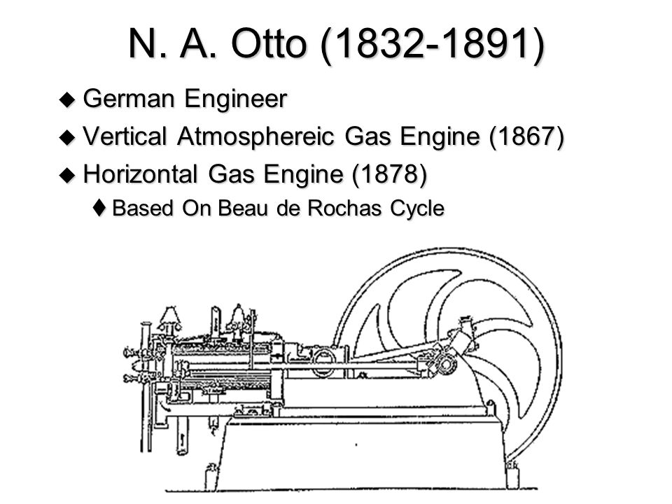 N. A. Otto (1832-1891) German Engineer