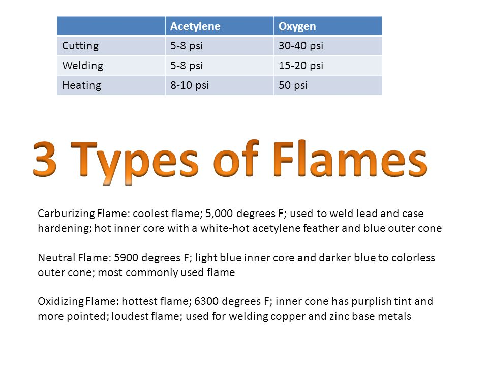 3 Types of Flames Acetylene Oxygen Cutting 5-8 psi 30-40 psi Welding