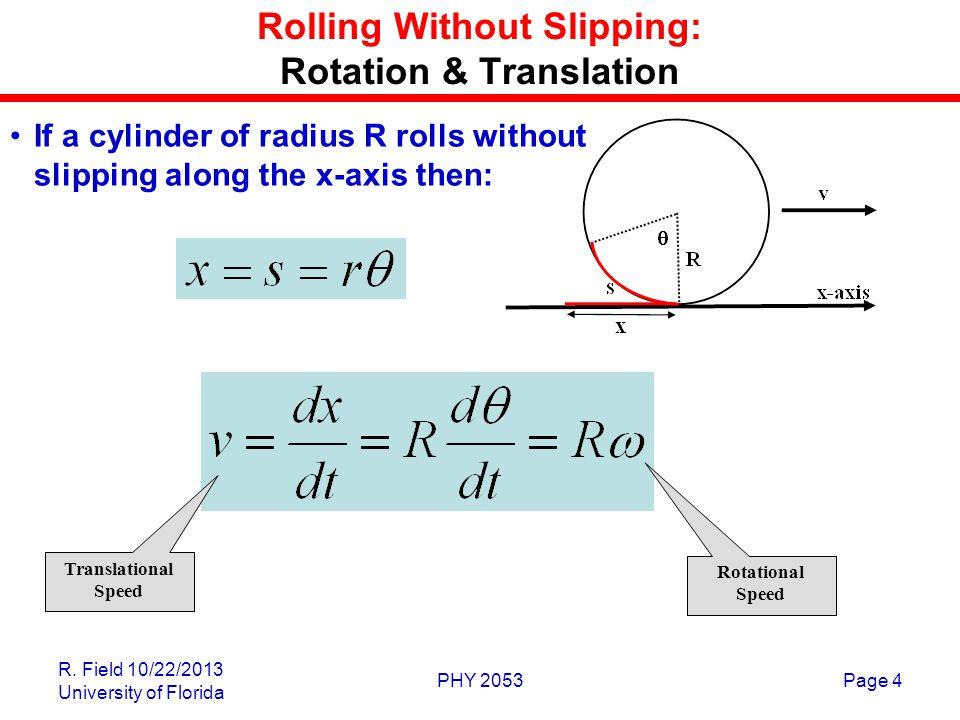 Rolling Without Slipping: Rotation & Translation