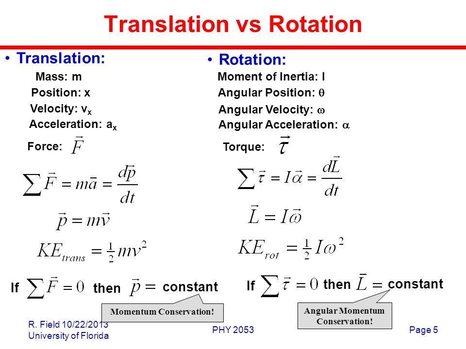 Translation vs Rotation