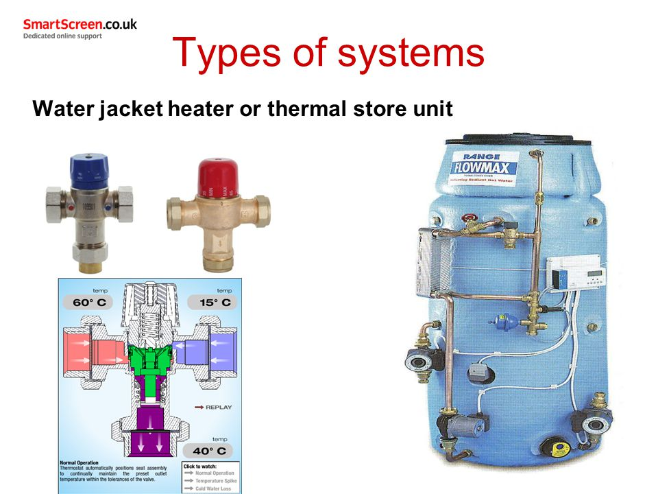 Types of systems Water jacket heater or thermal store unit