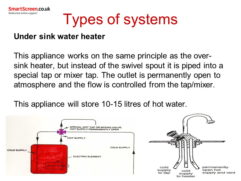 Exelent Types Of Boilers Ppt Frieze - Electrical and Wiring Diagram ...