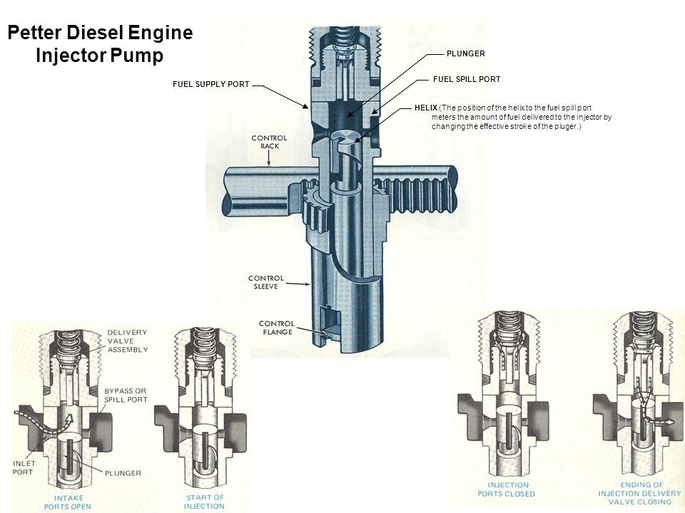 Petter Diesel Engine Injector Pump