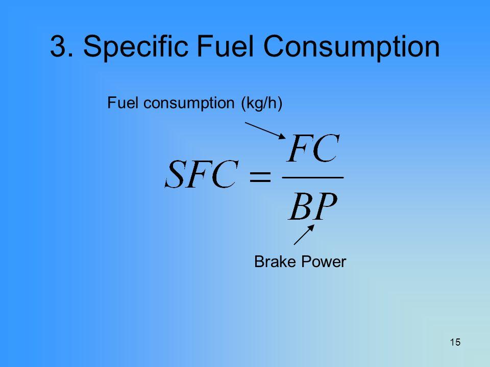 3. Specific Fuel Consumption