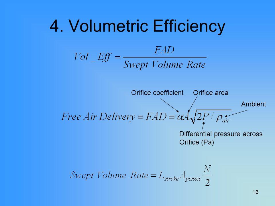 4. Volumetric Efficiency