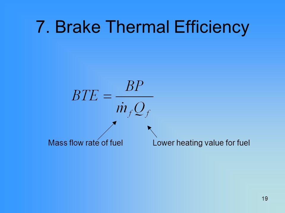 7. Brake Thermal Efficiency