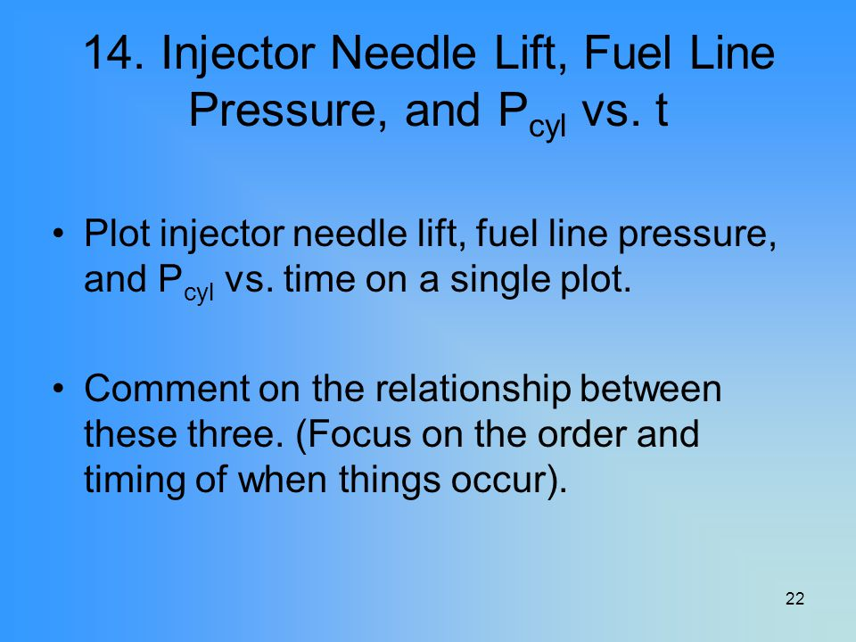 14. Injector Needle Lift, Fuel Line Pressure, and Pcyl vs. t