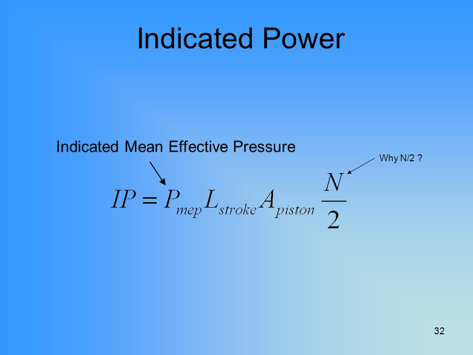 Indicated Power Indicated Mean Effective Pressure Why N/2