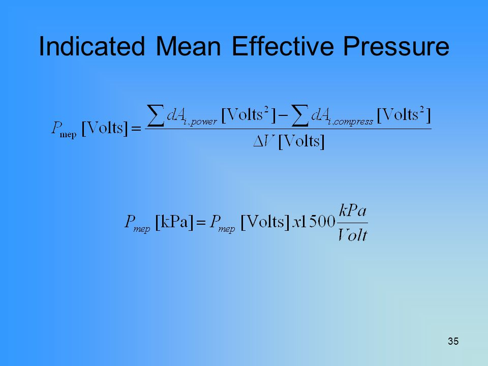 Indicated Mean Effective Pressure