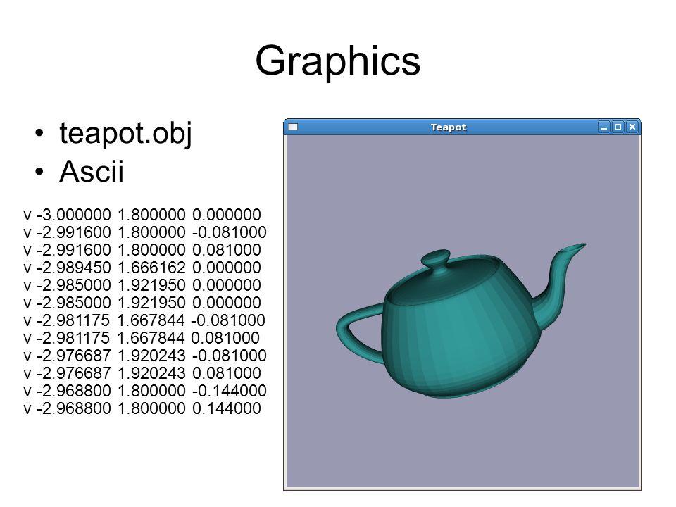 Graphics teapot.obj Ascii v -3.000000 1.800000 0.000000