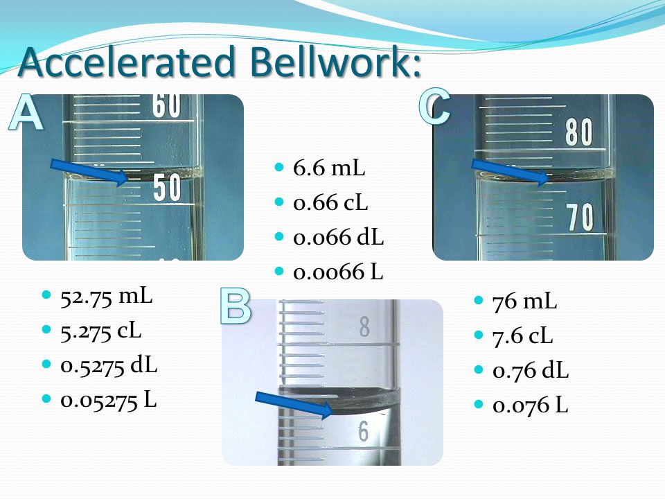Accelerated Bellwork: