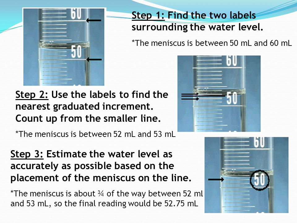 Step 1: Find the two labels surrounding the water level.
