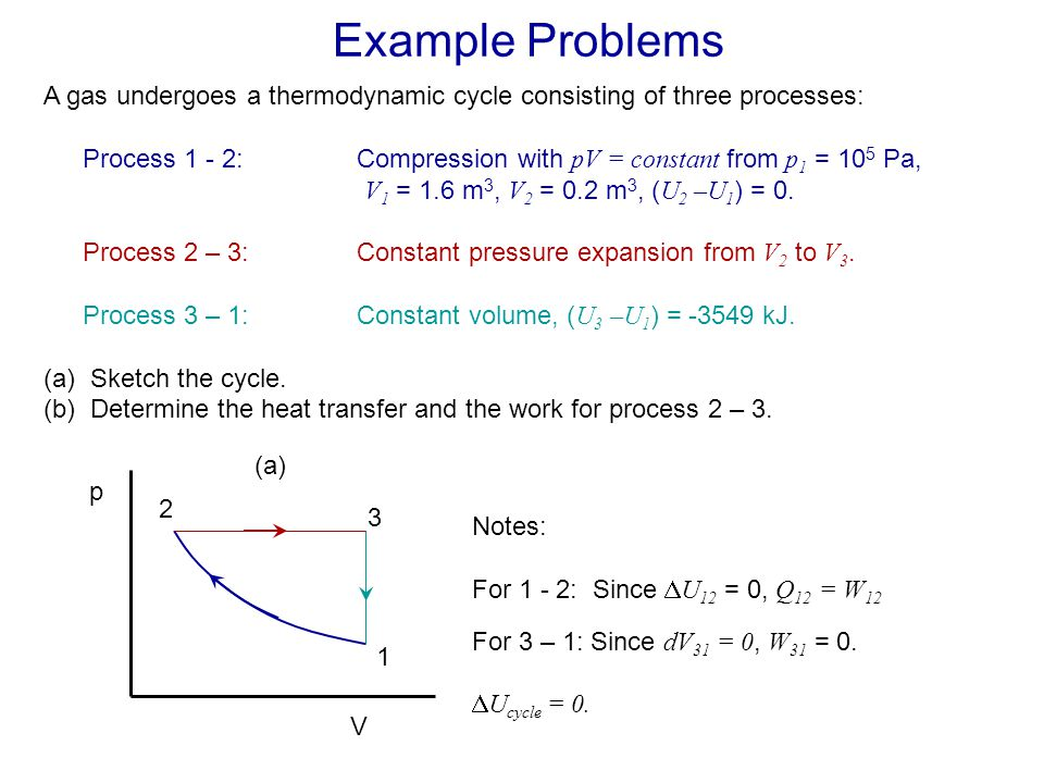 Example Problems A gas undergoes a thermodynamic cycle consisting of three processes: